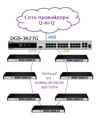 Коммутатор D-Link DES-1026G/E1A 24ports 10/100Mbps