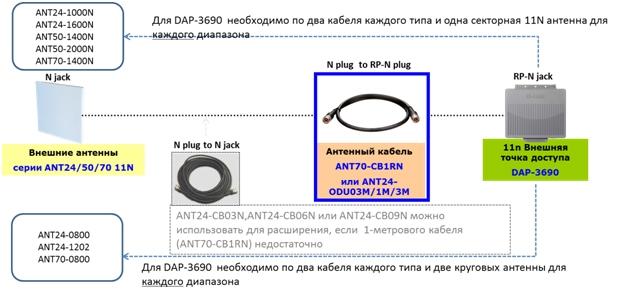 Схема подключения для примера